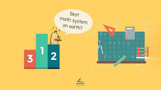 Chương trình toán học nào tốt nhất thế giới?