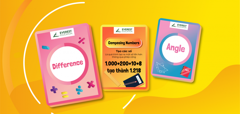math-flashcard-for-primary-school-students